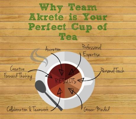 akrete tea